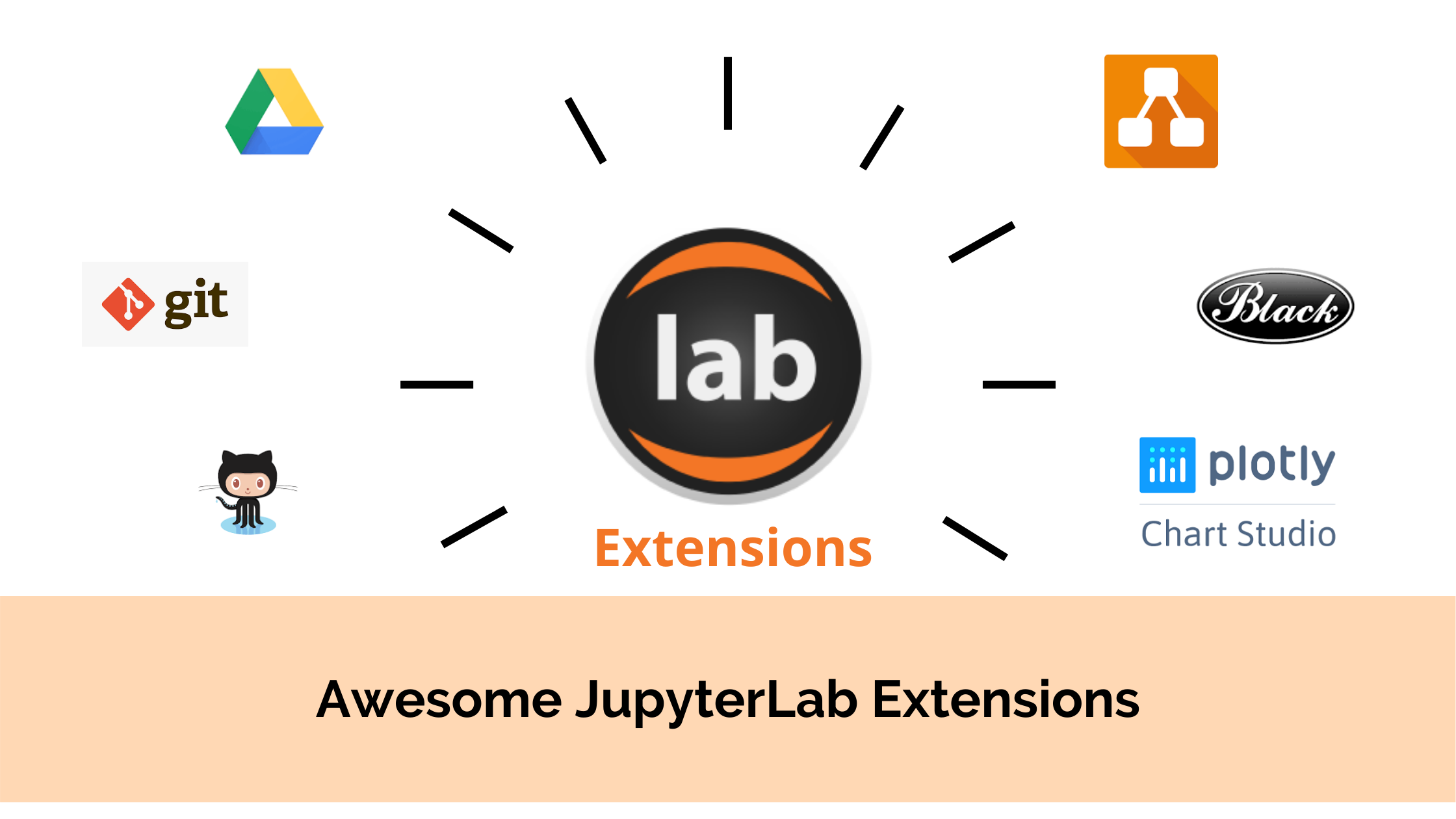 Awesome JupyterLab Extensions