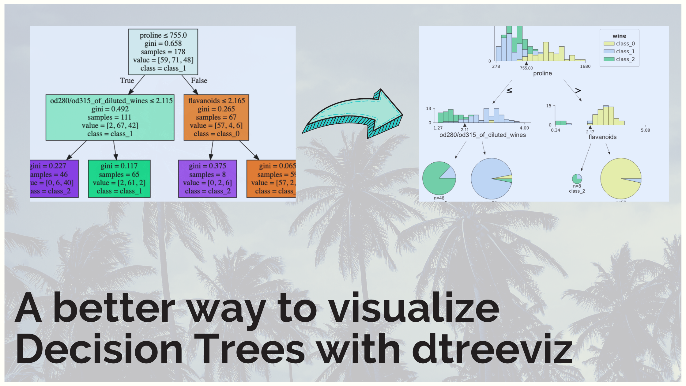 A better way to visualize Decision Trees with the dtreeviz library