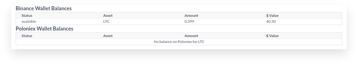 Relevant wallet balances on each exchange displayed when transferring