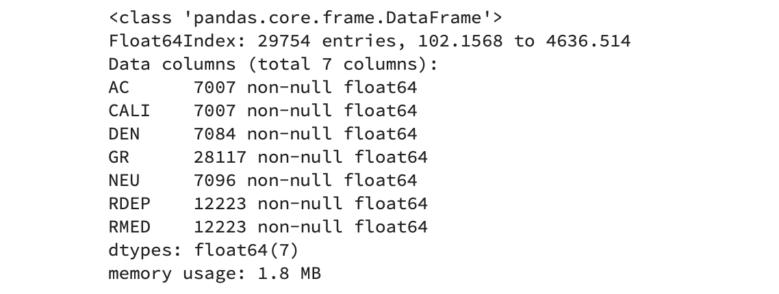 well.info() provides information about nulls and data types.