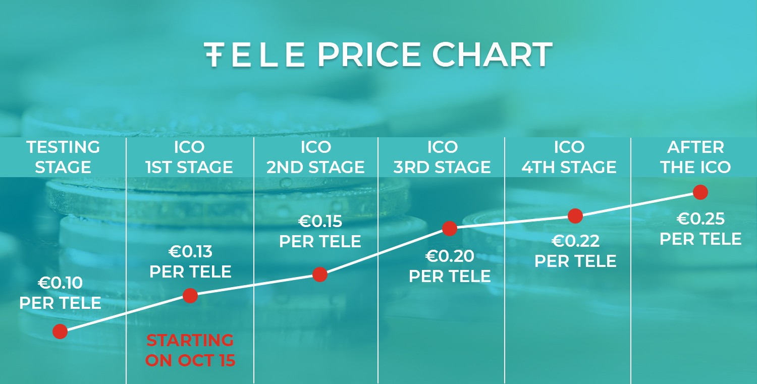 Image result for miracle tele ico