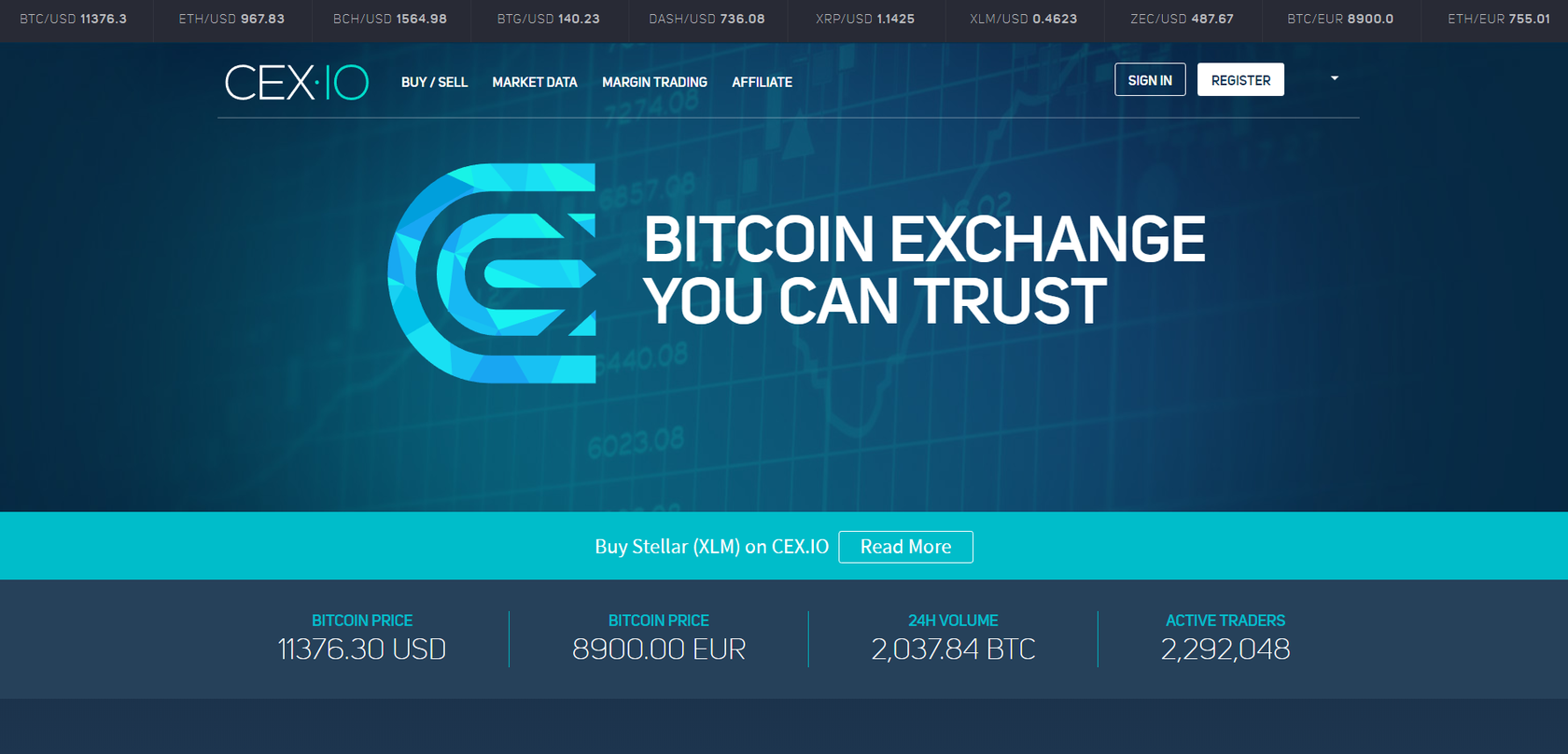Cryptonight Hack What Is Best Time Of Day To Buy Bitcoin