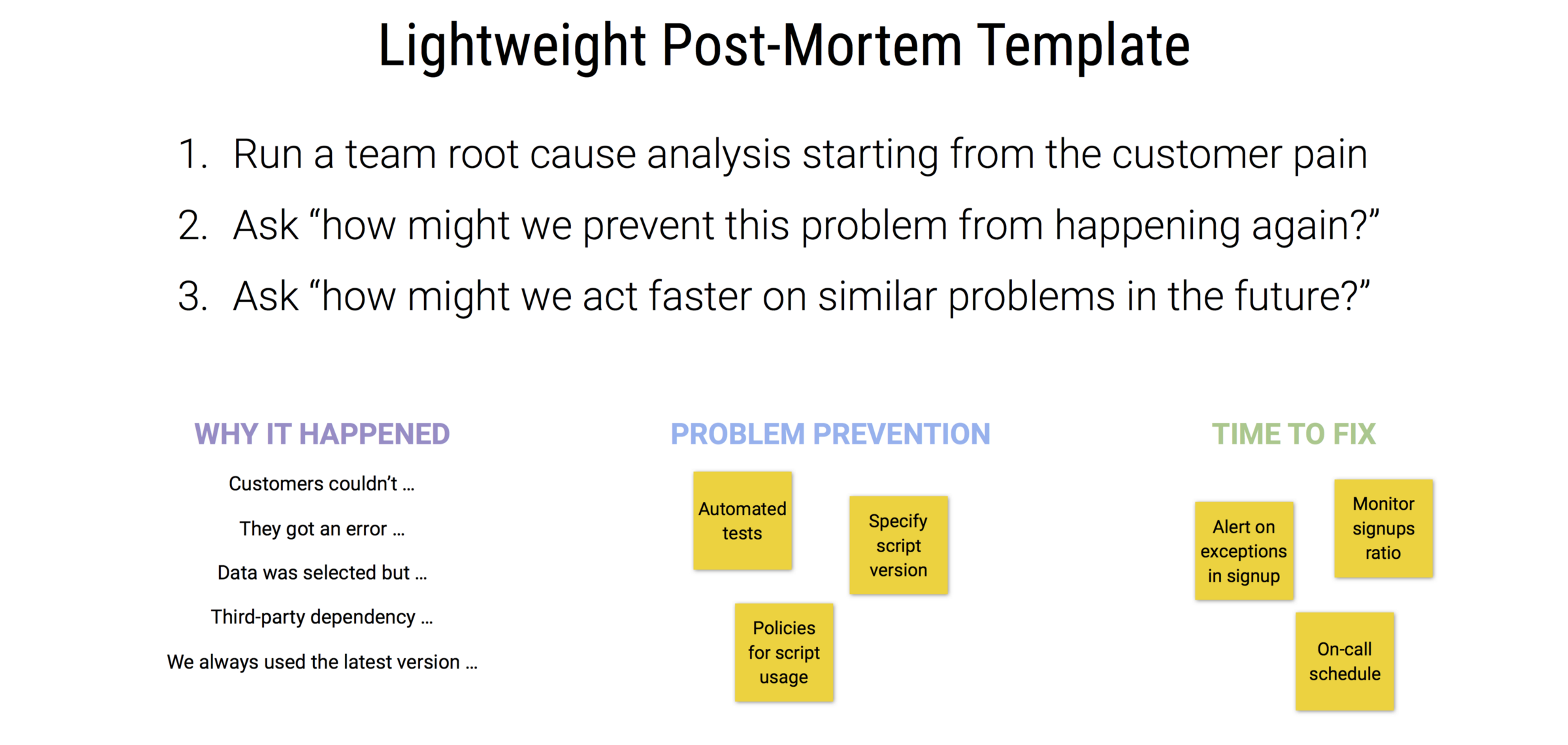 an example and template for conducting lightweight post
