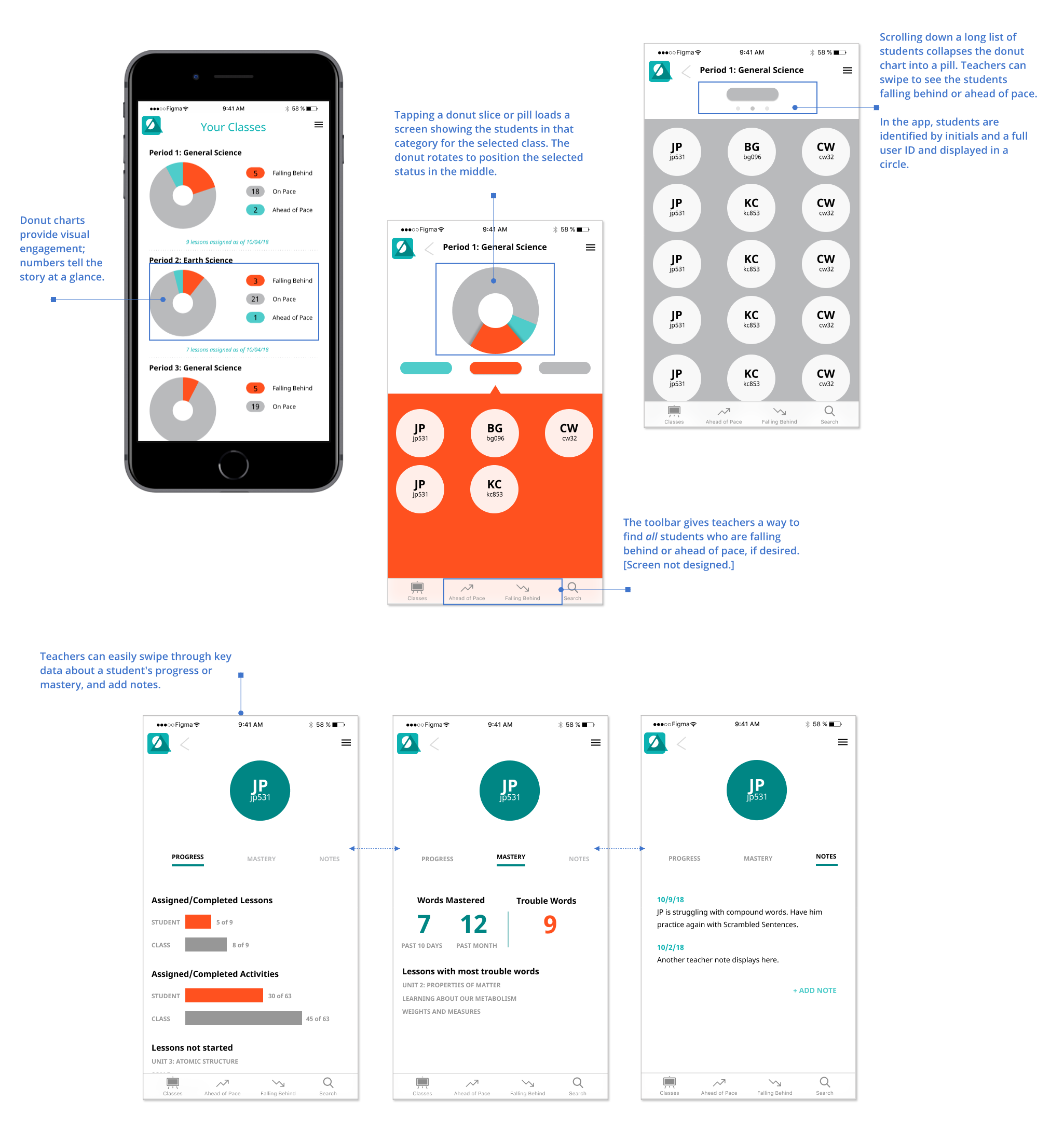 It's all about the pace: product design for classroom teachers—a UX case study