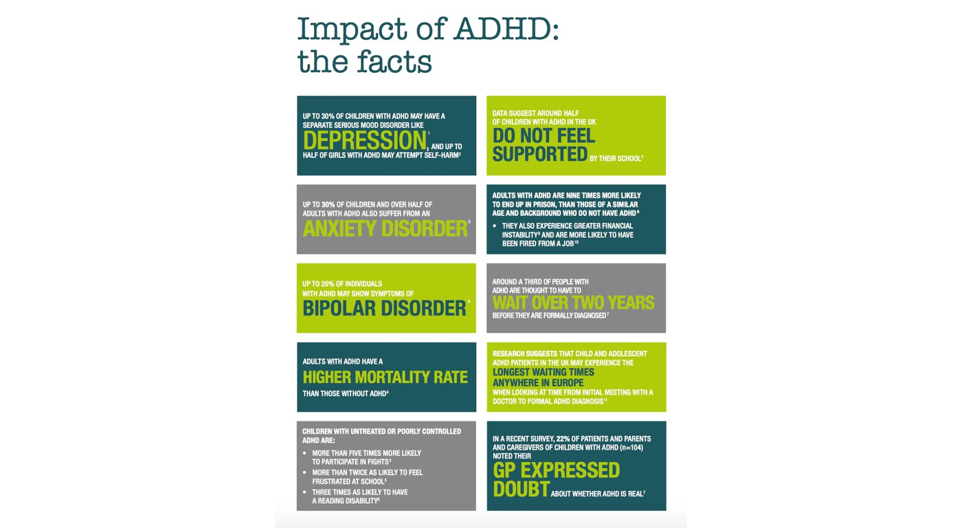 Students With Adhd At Risk For >> Delays To Adhd Diagnosis Putting Children At Risk Report Warns