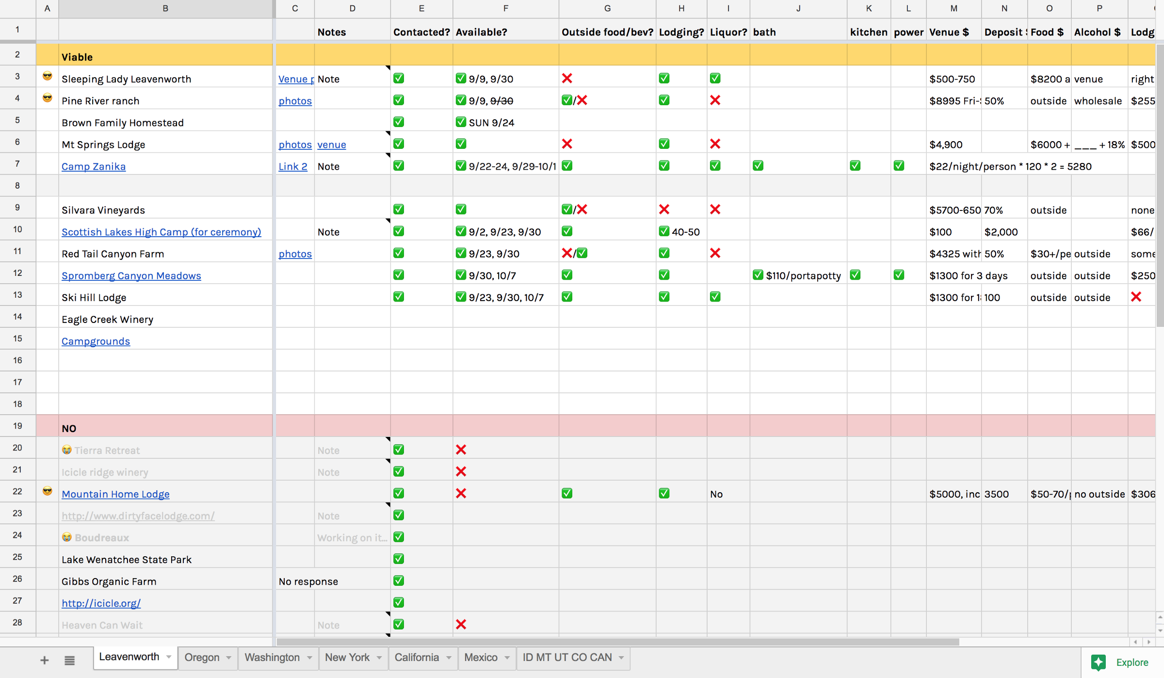Our First Venue Spreadsheet Yes There Was More Than One Iteration