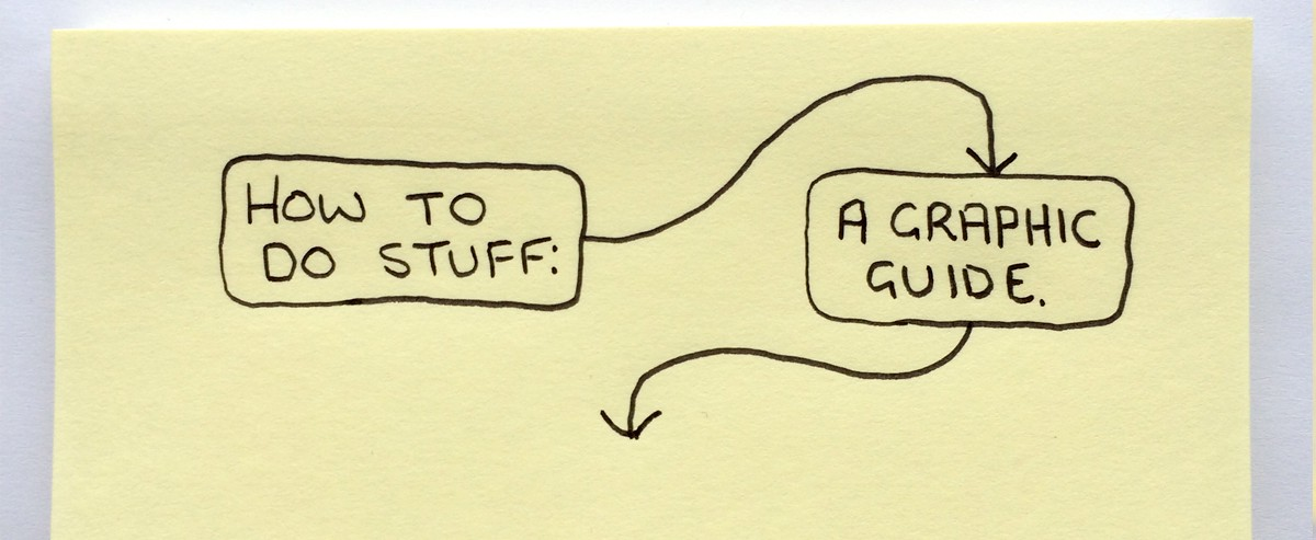 How To Do Stuff: A Graphic Guide.