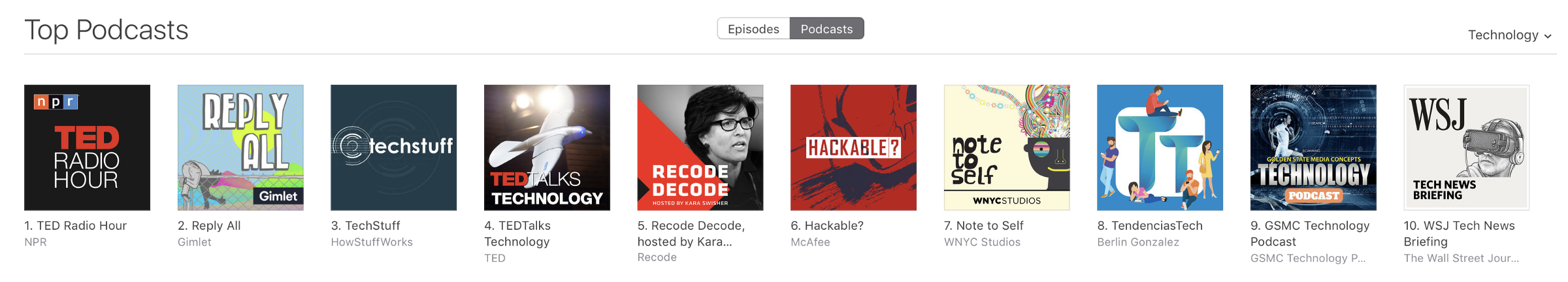 The Best Way To Ear In Le Podcast Charts Is Send Valuable Traffic