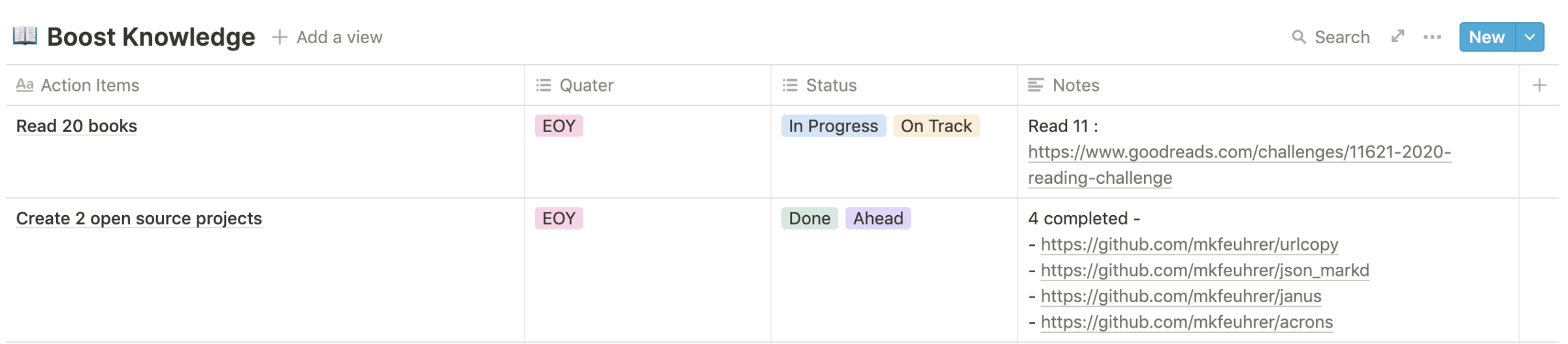 OKR Tracking with Notes