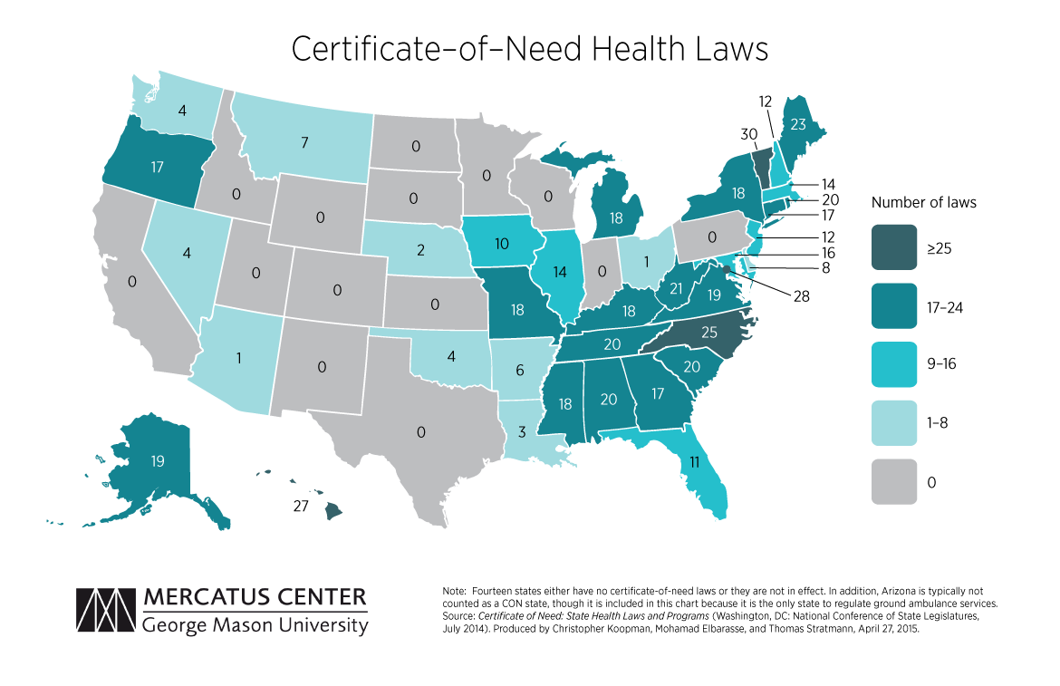 How State Certificate-of-Need (CON) Laws Affect Access to Health Care