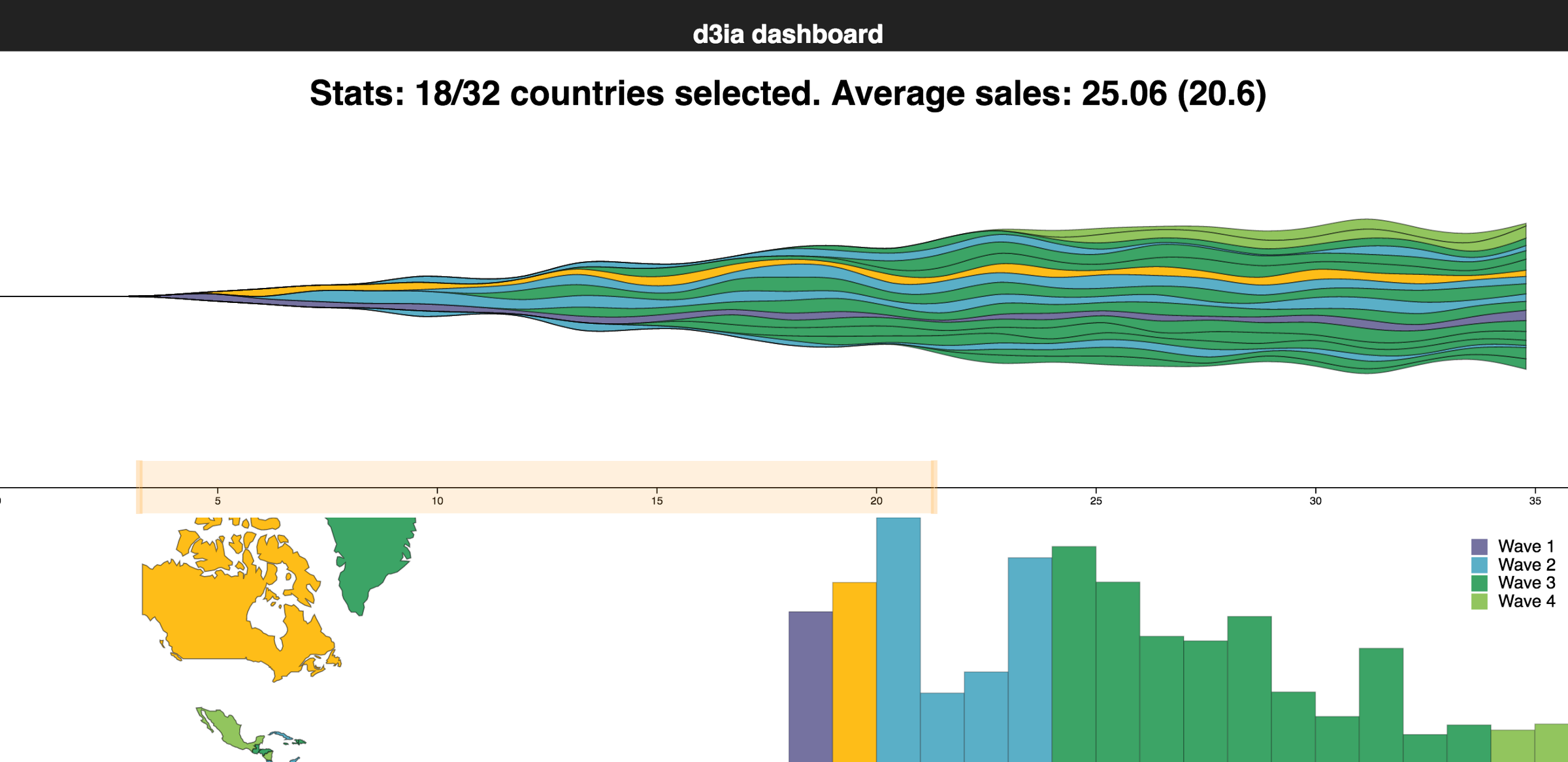 The Full Example You Build In Chapter 9 Of D3 Js In Action In This Article Well Manage To Get Some Of The Bar Chart And Some Of The Map