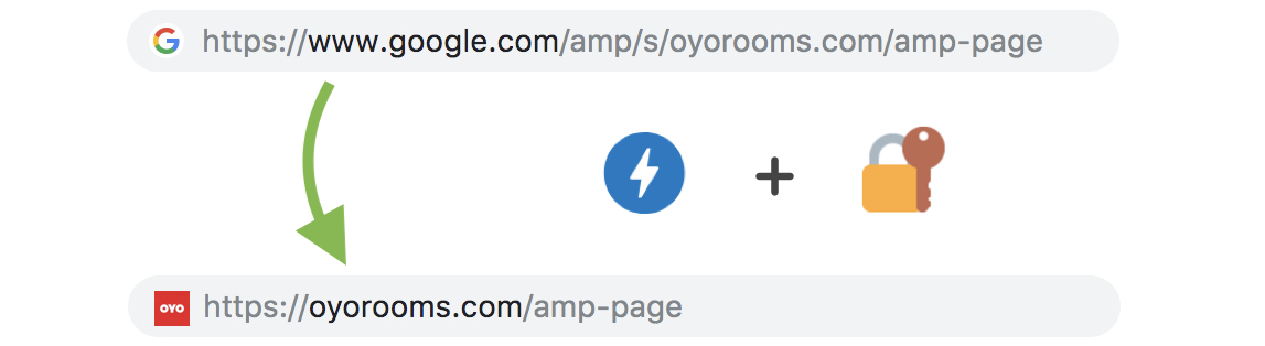 newest f53a7 b772c As a fast and responsive web pattern, AMP has taken over the web. But a  major concern about AMP pages is that whenever users land on the page from  a Google ...