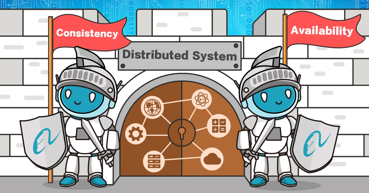Exploring Distributed System Theory: Availability and Consistency
