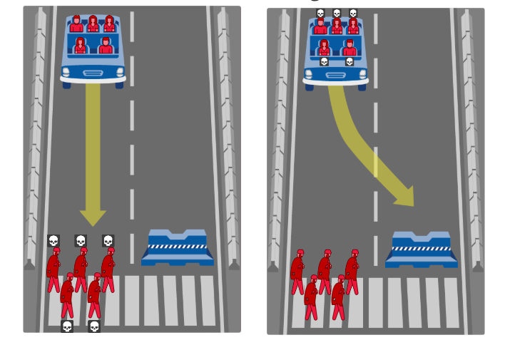 How Should Self-Driving Cars Choose Who Not to Kill?