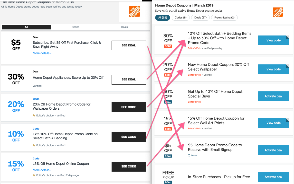 Ranking Multiple Times In Google How Voucher White Label Sites