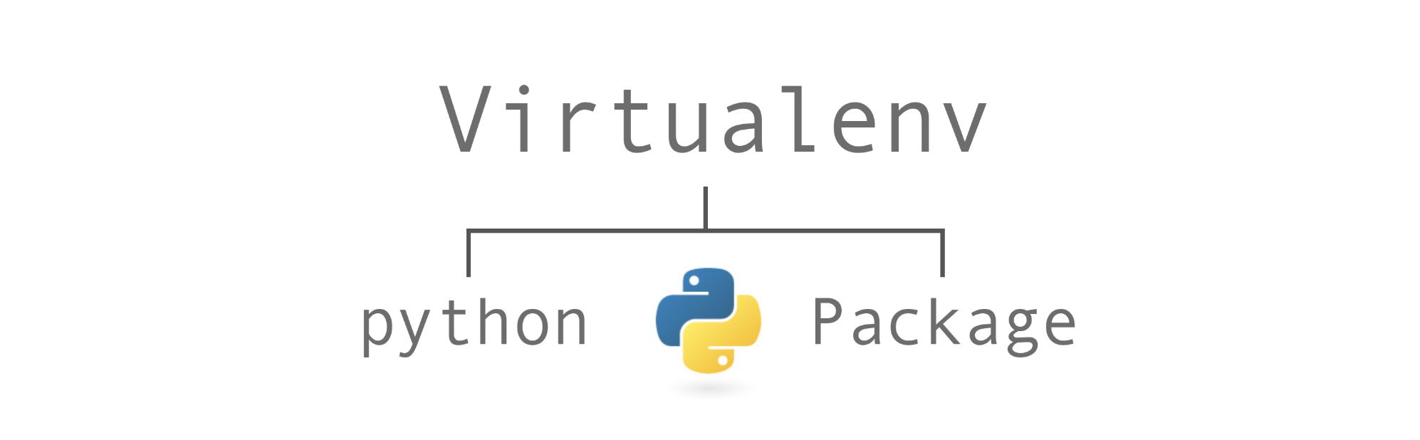 An Introduction to Python Virtual Environment | Blog