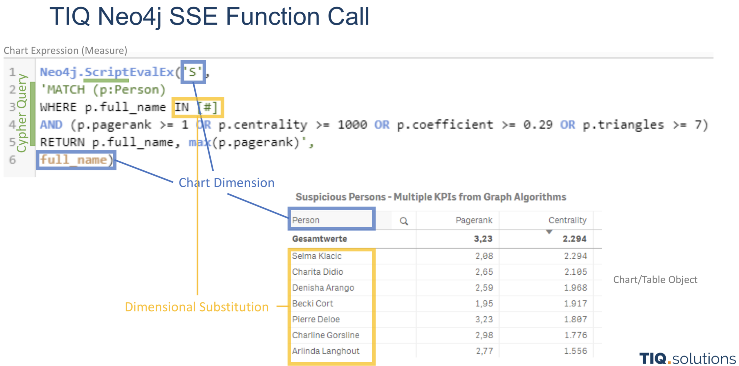 Qlikview Multiple If Statements In Script A little tool for