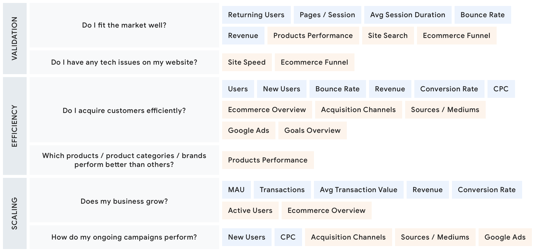 From posting on Dribbble to Google Analytics—a UX case study