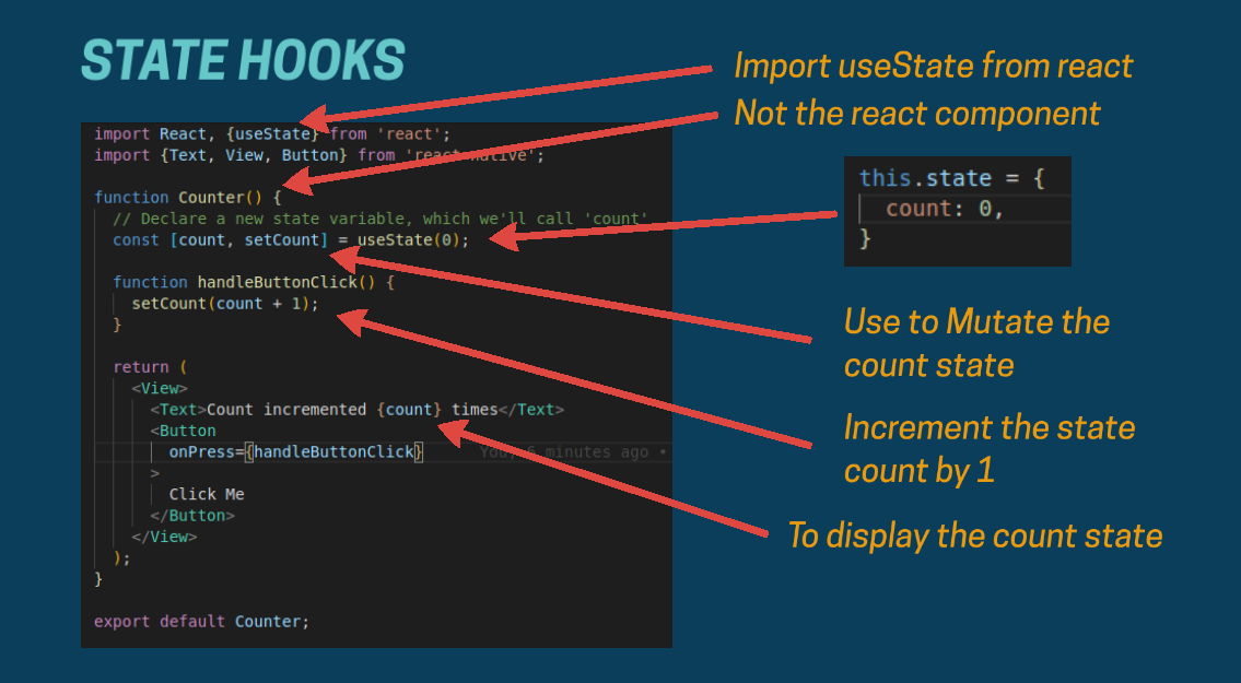 React Hooks — How To Use useState and useEffect Example | Websosite