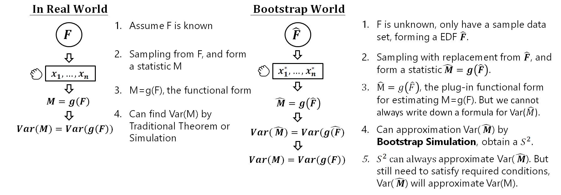 An Introduction To The Bootstrap Efron Pdf