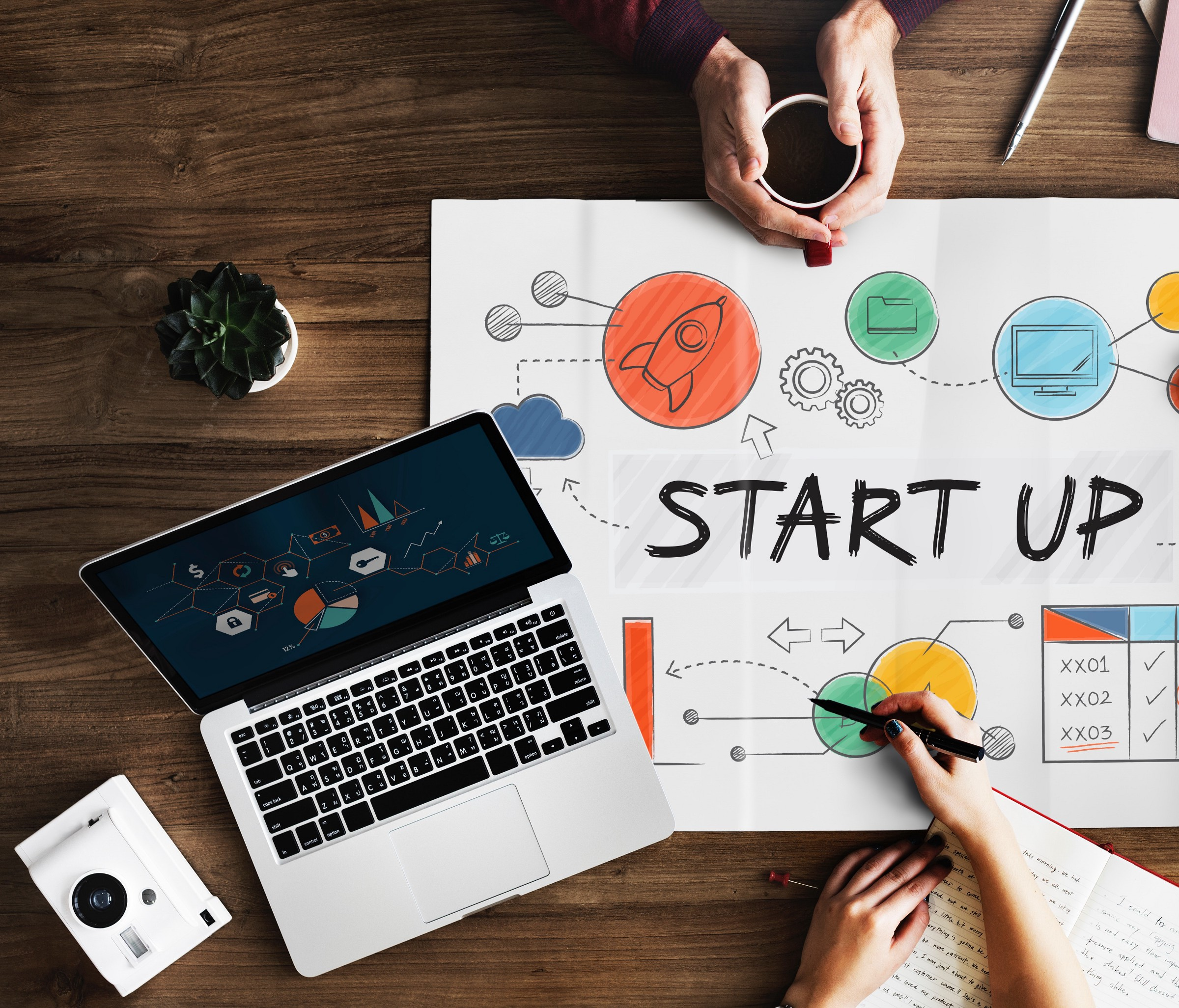 8f019e9d446 The Ultimate Guide to Get Started on Your Business Idea