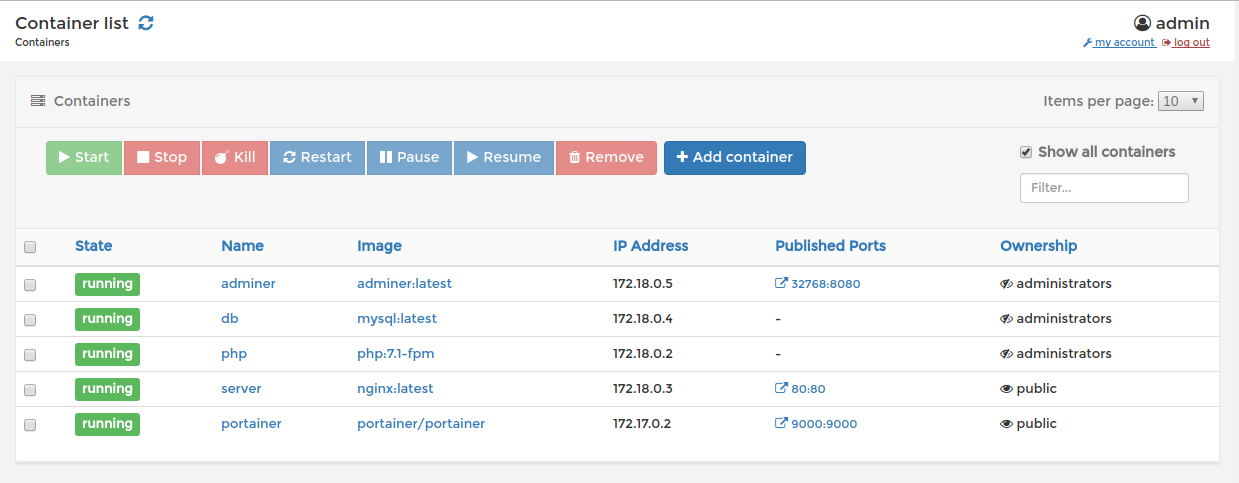 Our adminer container is running and mapped to a random port