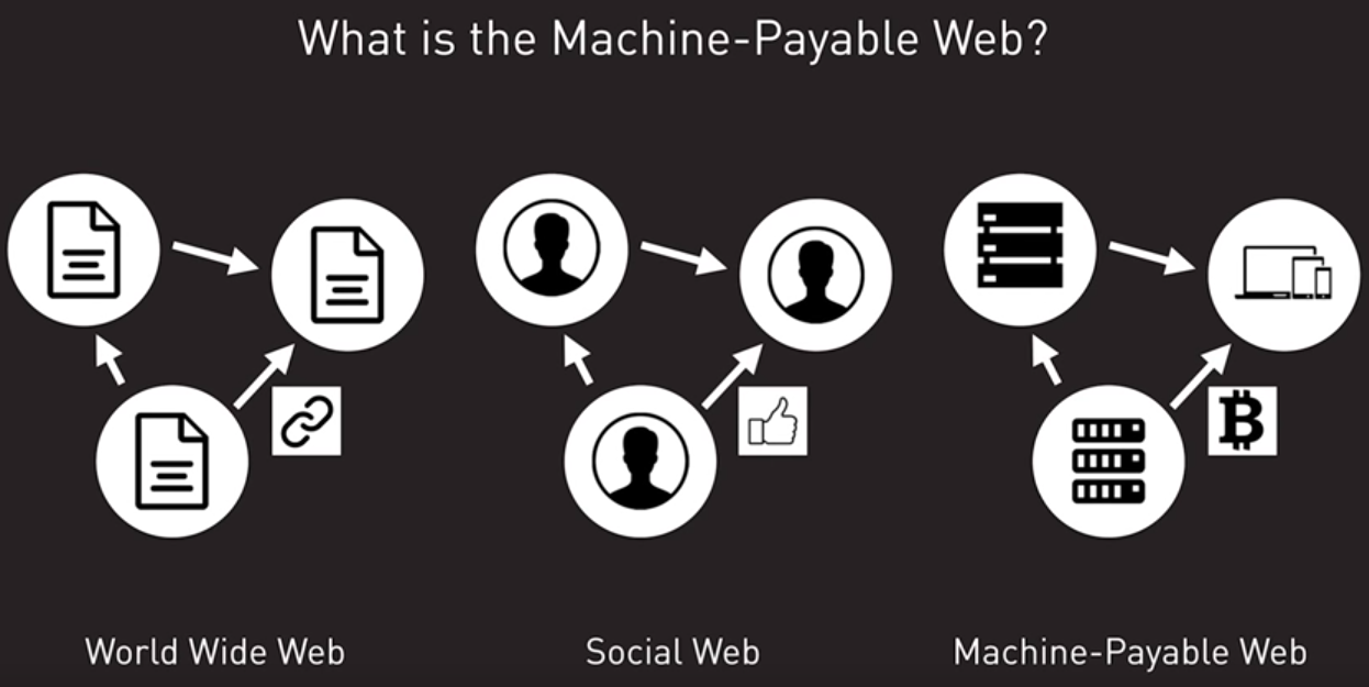 Vision: build the machine-payable web
