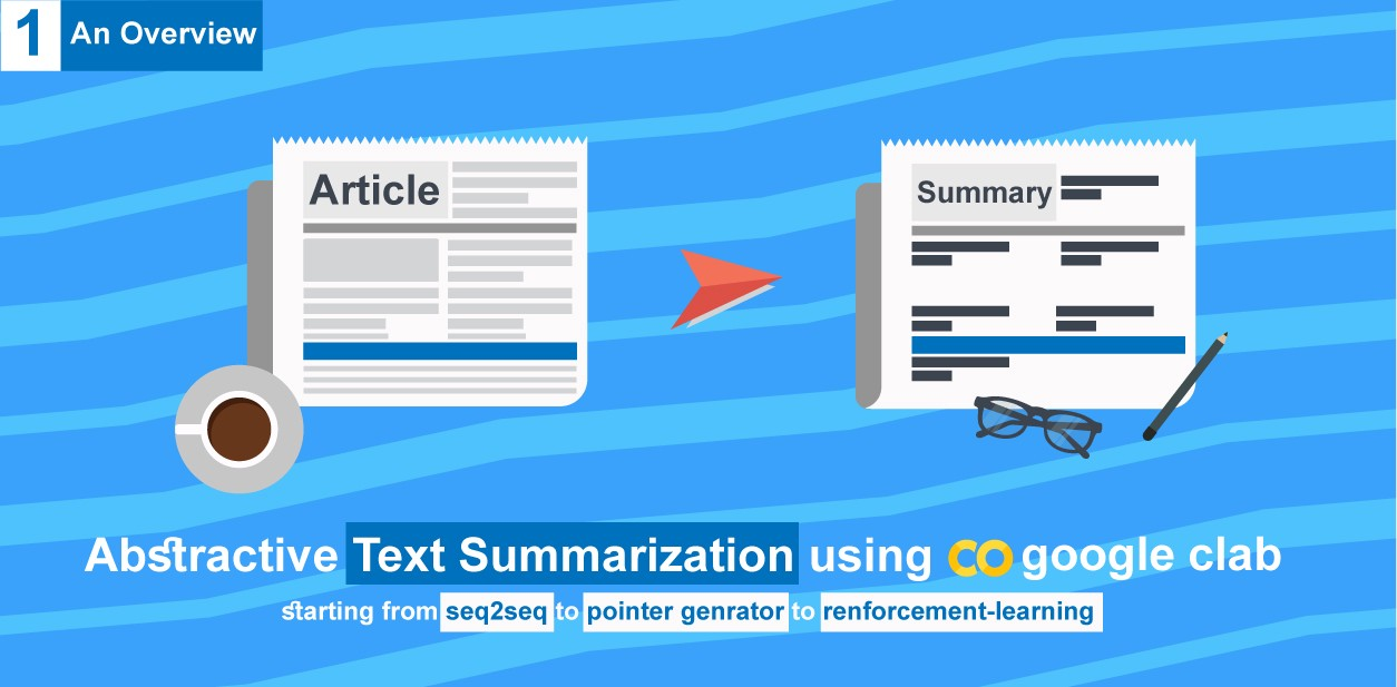 Text summarizer using deep learning made easy