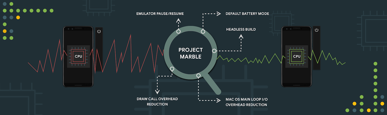 Android Emulator : Project Marble Improvements