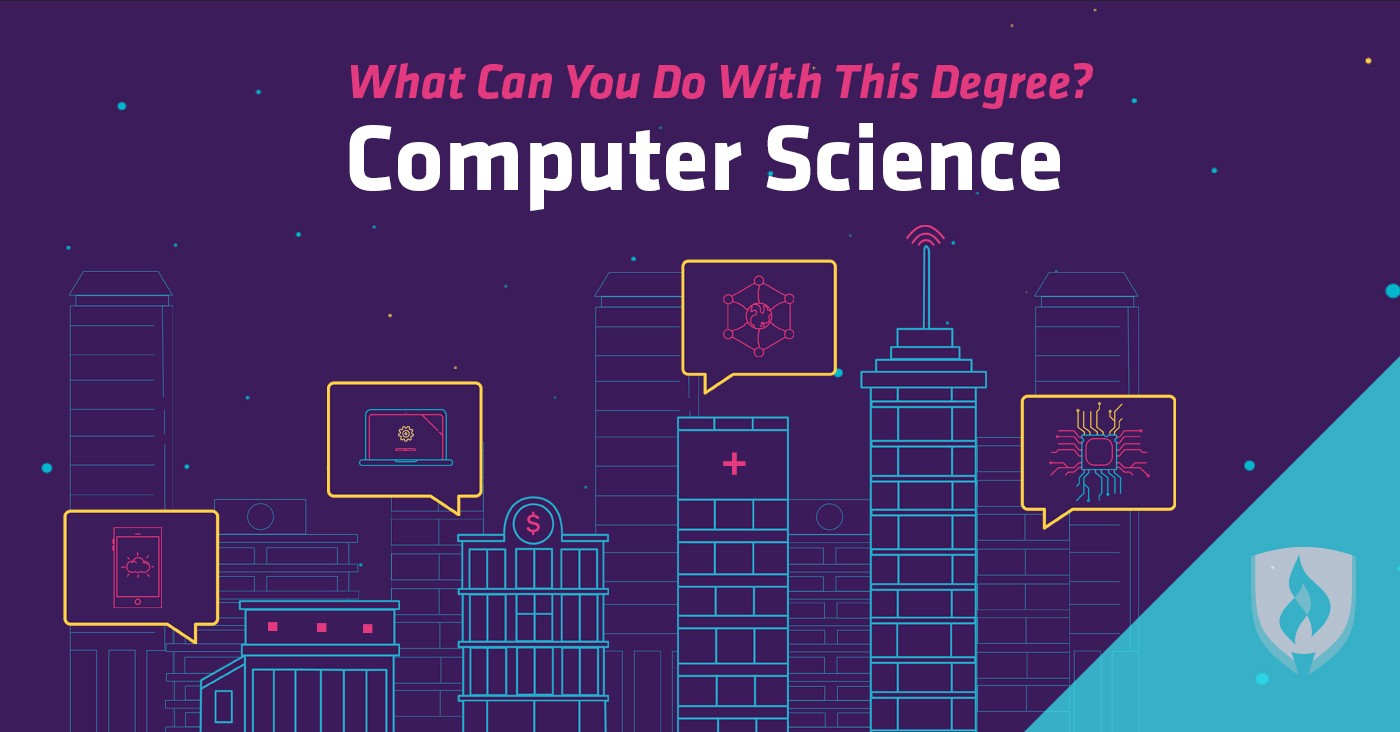 In this series, we have collected all the free courses on computer science  which have this option so anyone can access them for free. The list is as  follow  fca30b276e8