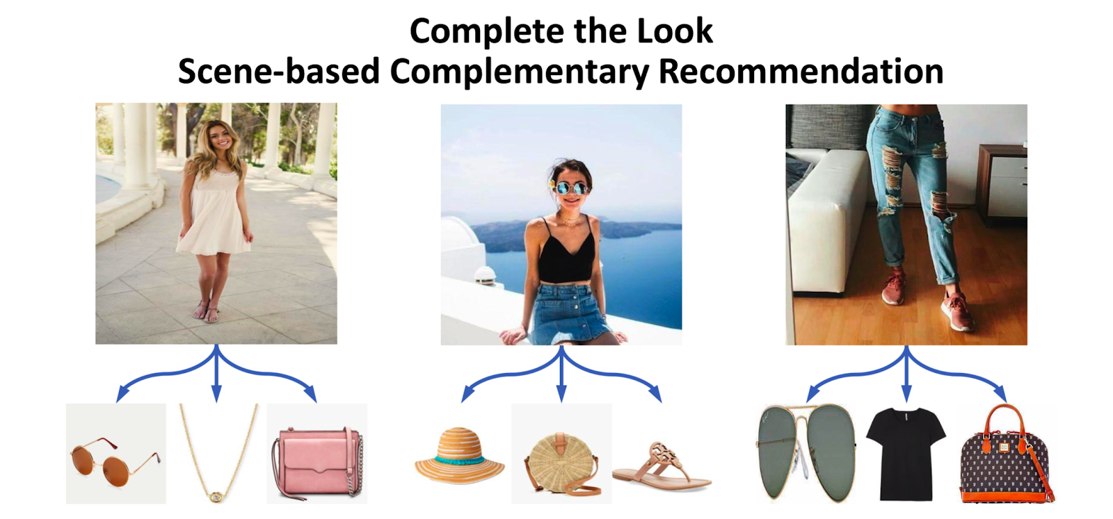 Introducing Complete the Look: a scene-based complementary recommendation system