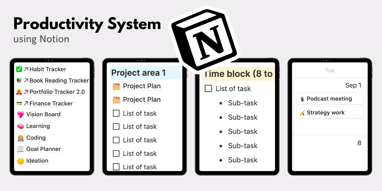 """No more scattered notes! Build a """"Productivity System"""" using this Notion template"""