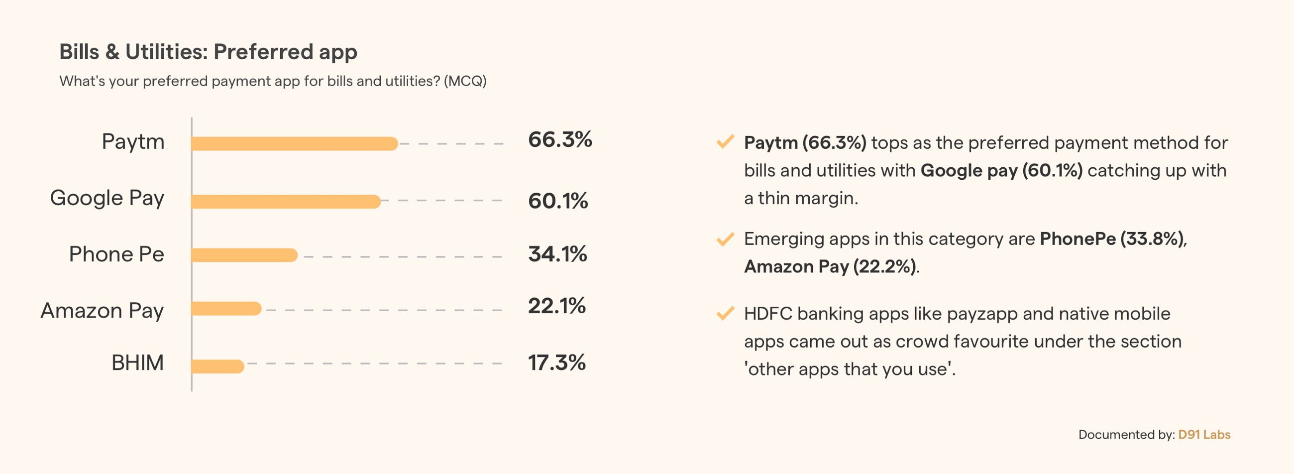 medium.com - DHARMESHBA - Mobile payments in India-A survey