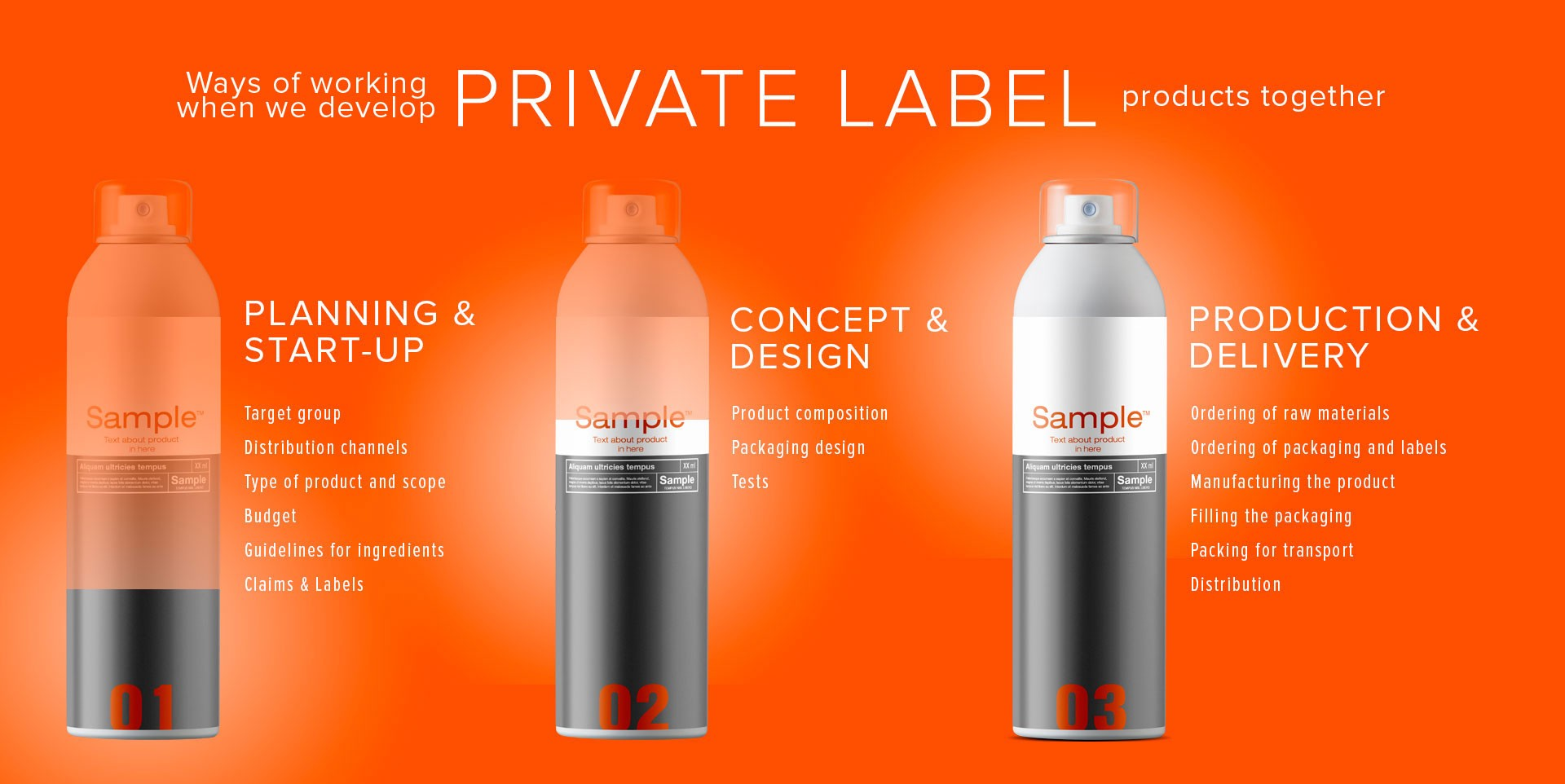 Learn How A Private Label Manufacturer Can Help