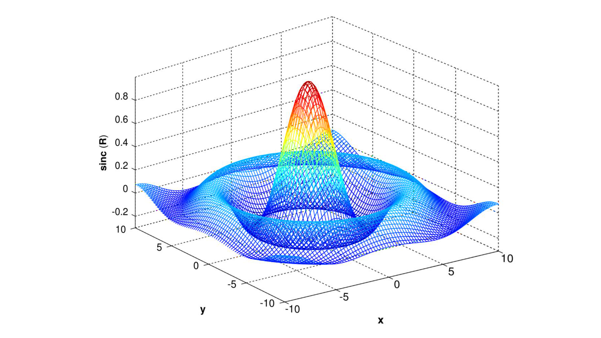 Gradient Descent for Machine Learning (ML) 101 with Python Tutorial
