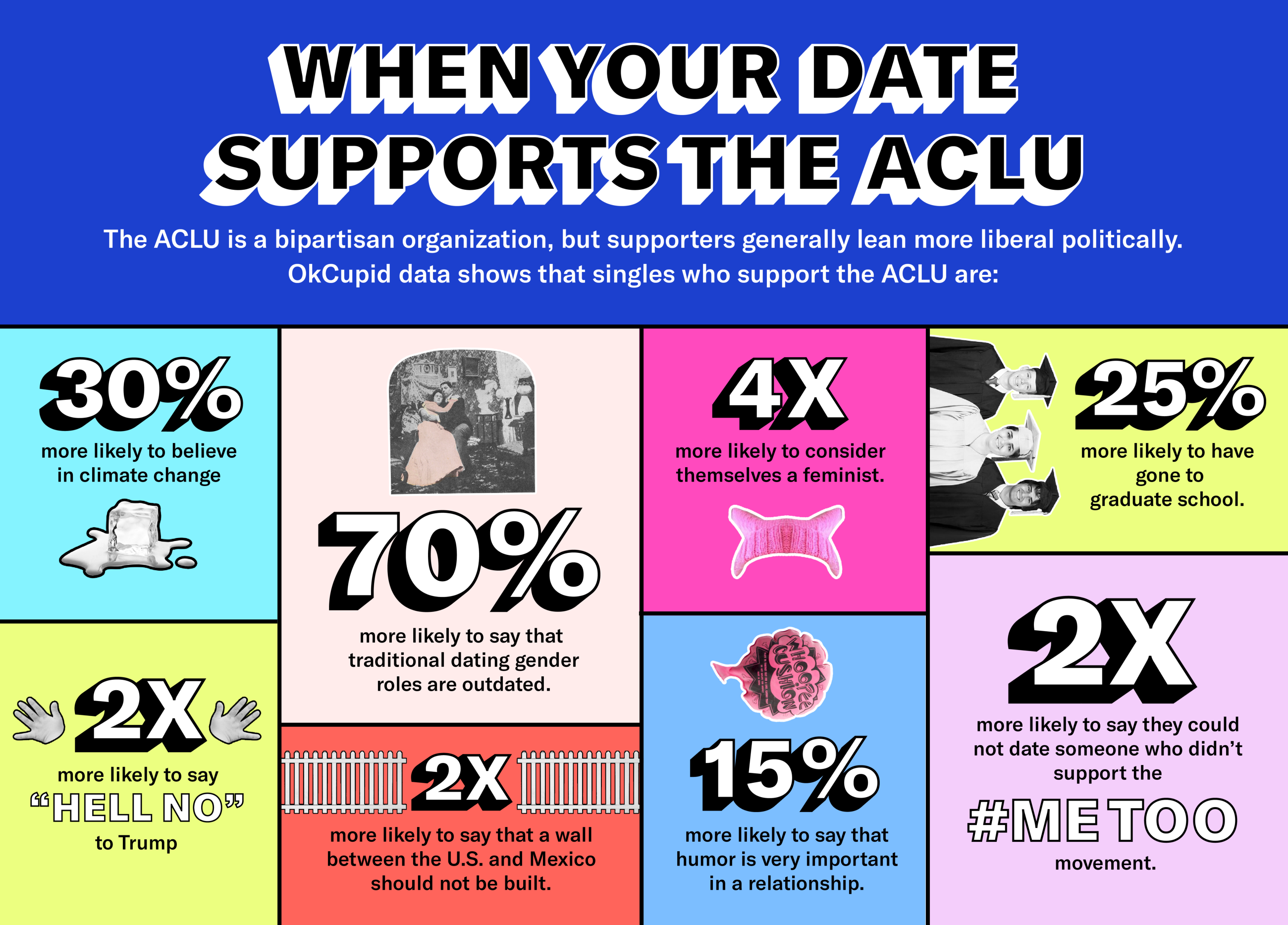 aclu what is it
