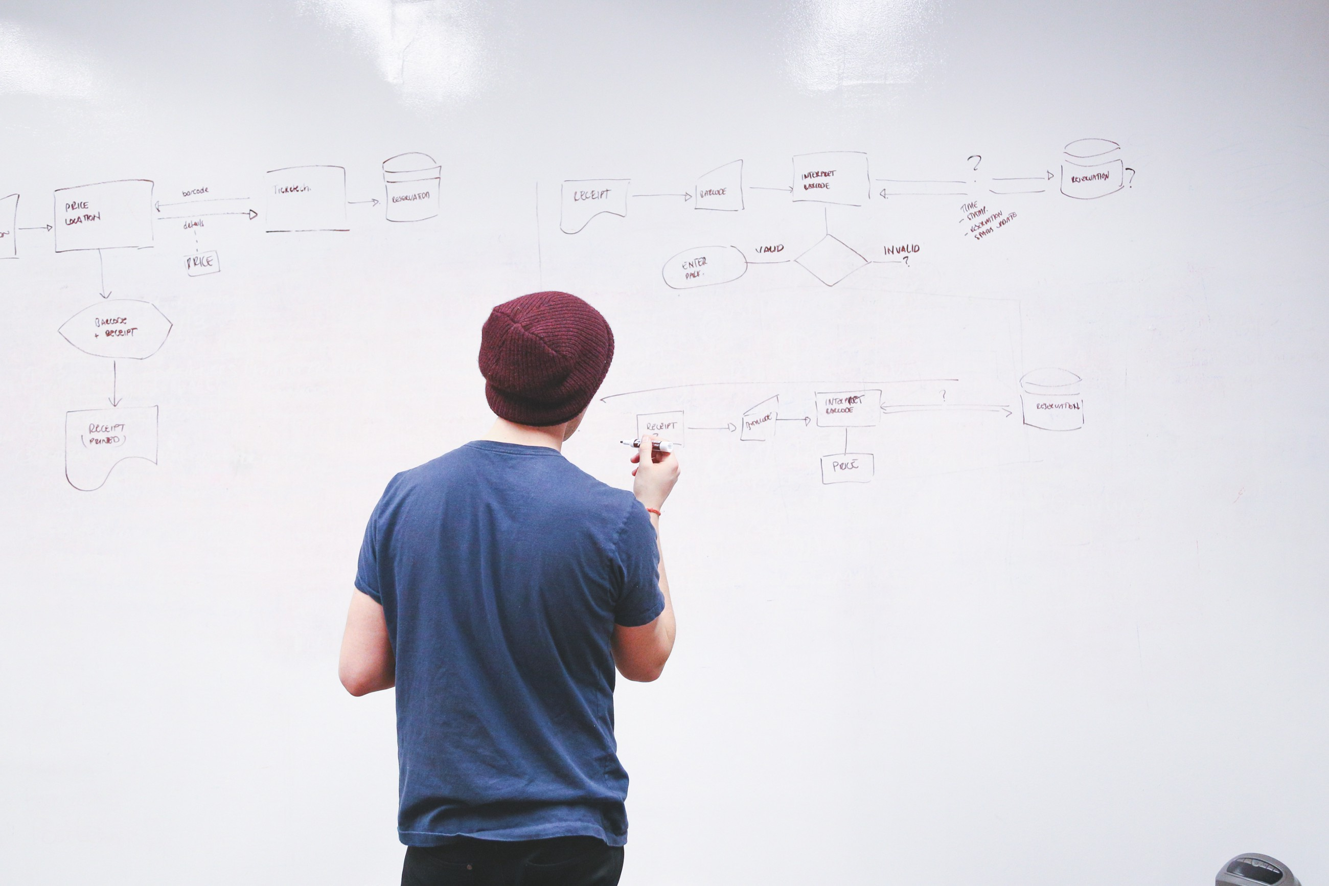 How to Build an Accurate Product Roadmap with Customer Feedback