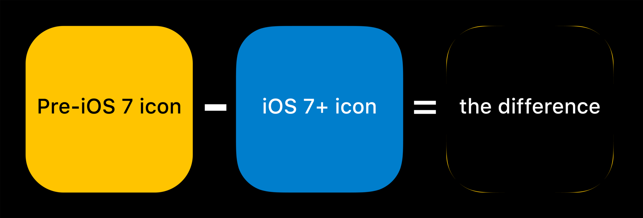 apple s icons have that shape for a very good reason