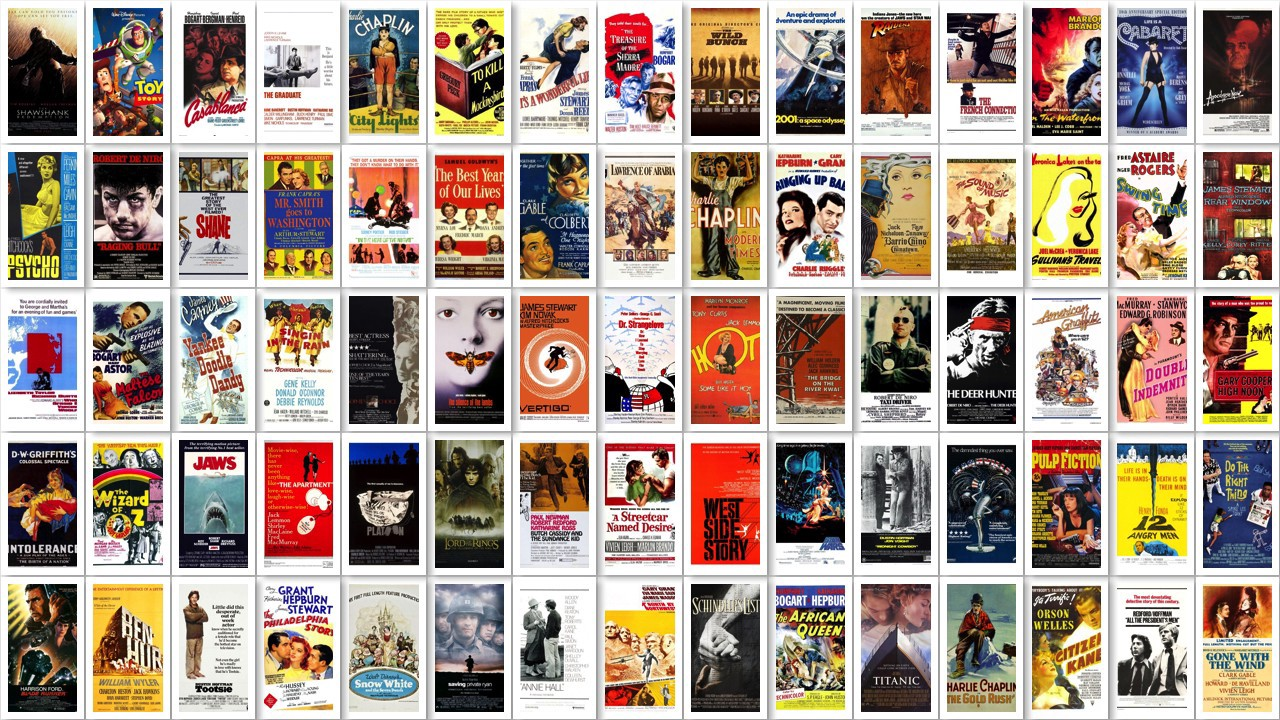 list of most famous movies ever