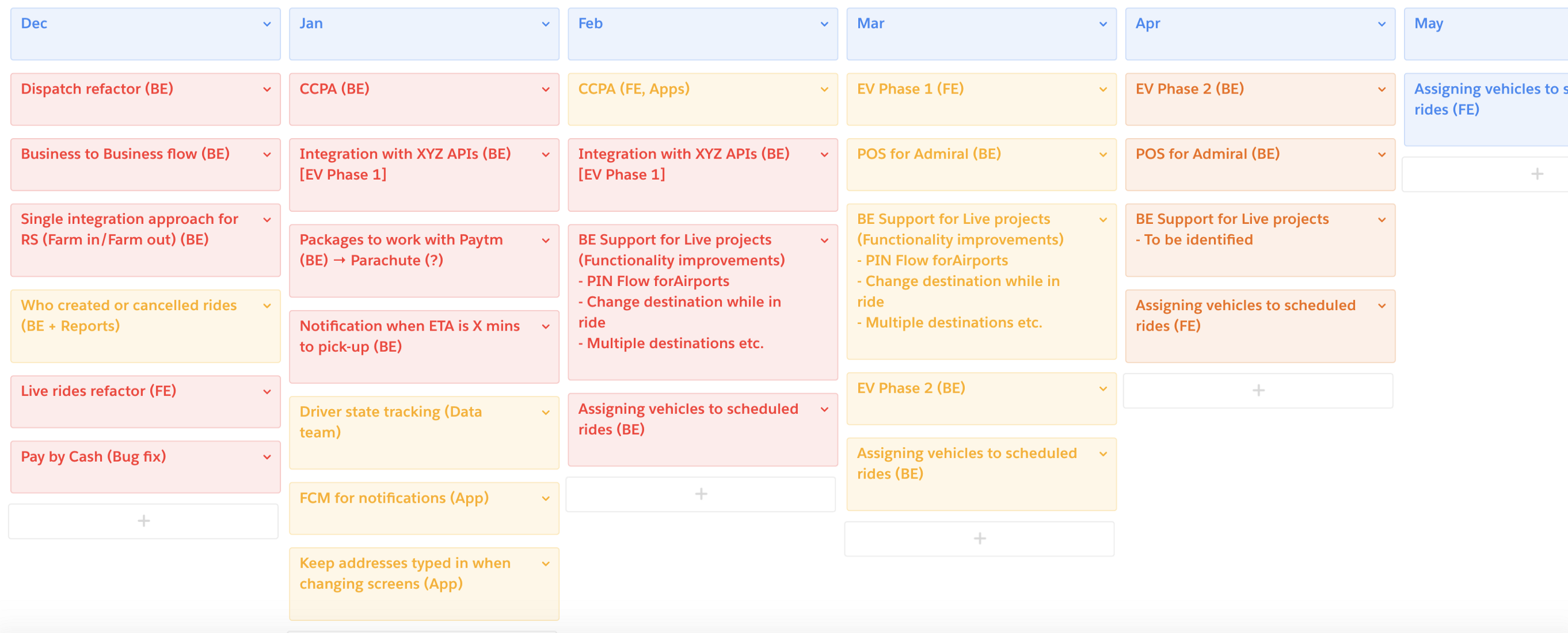 How to prioritize features and build a roadmap for B2B products