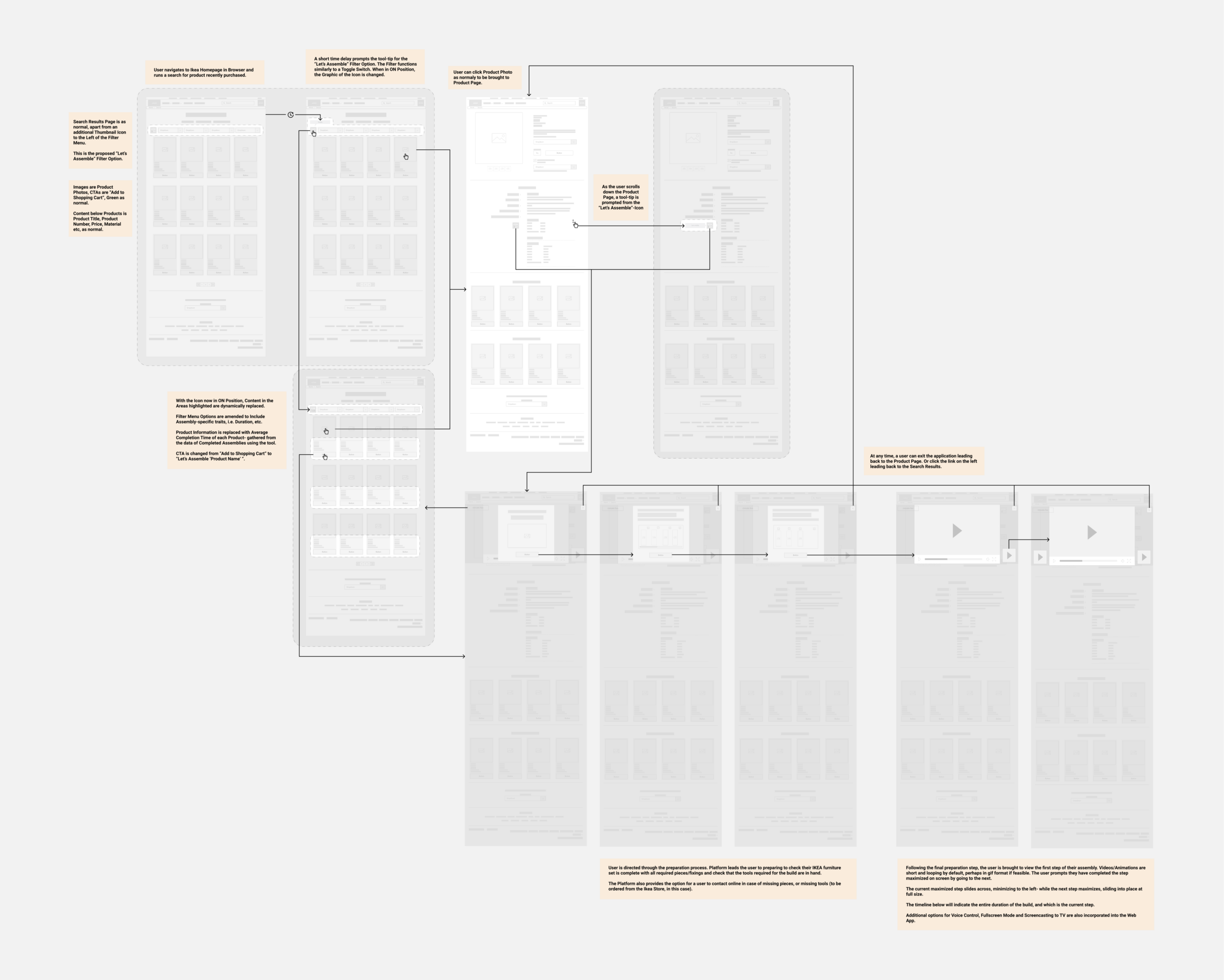 The Ikea Effect A Ux Case Study Ux Planet