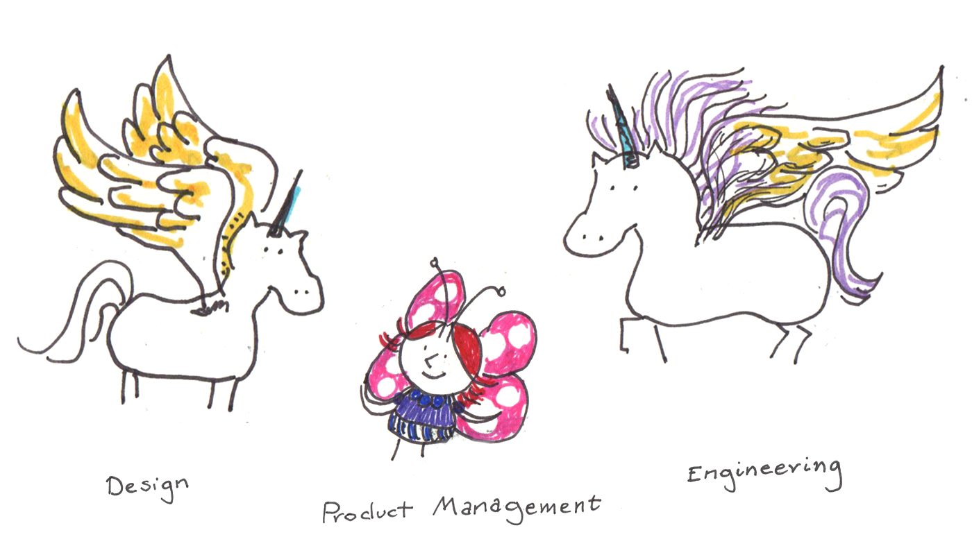 The Myths of Product Management