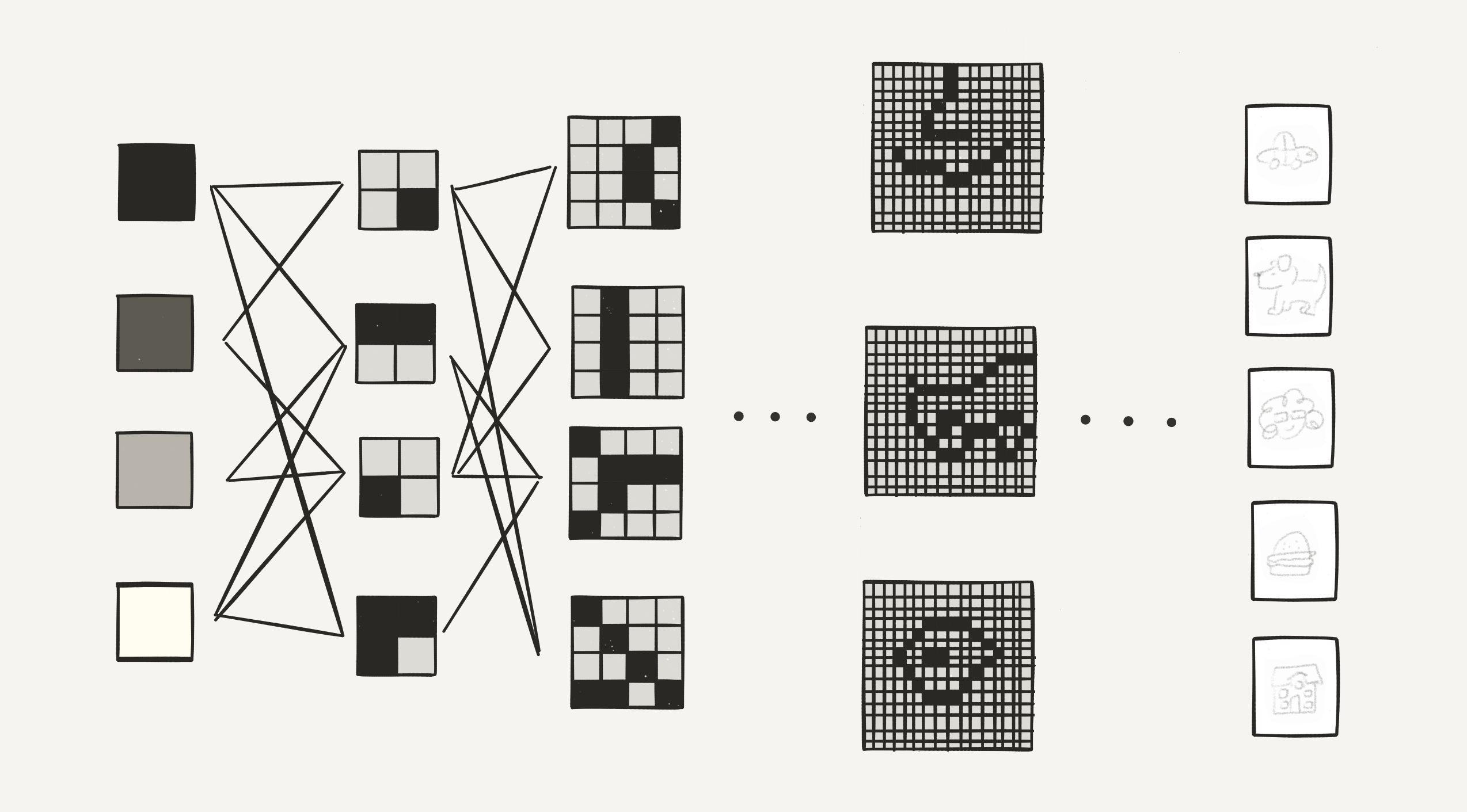 Neural networks: The 1 minute guide