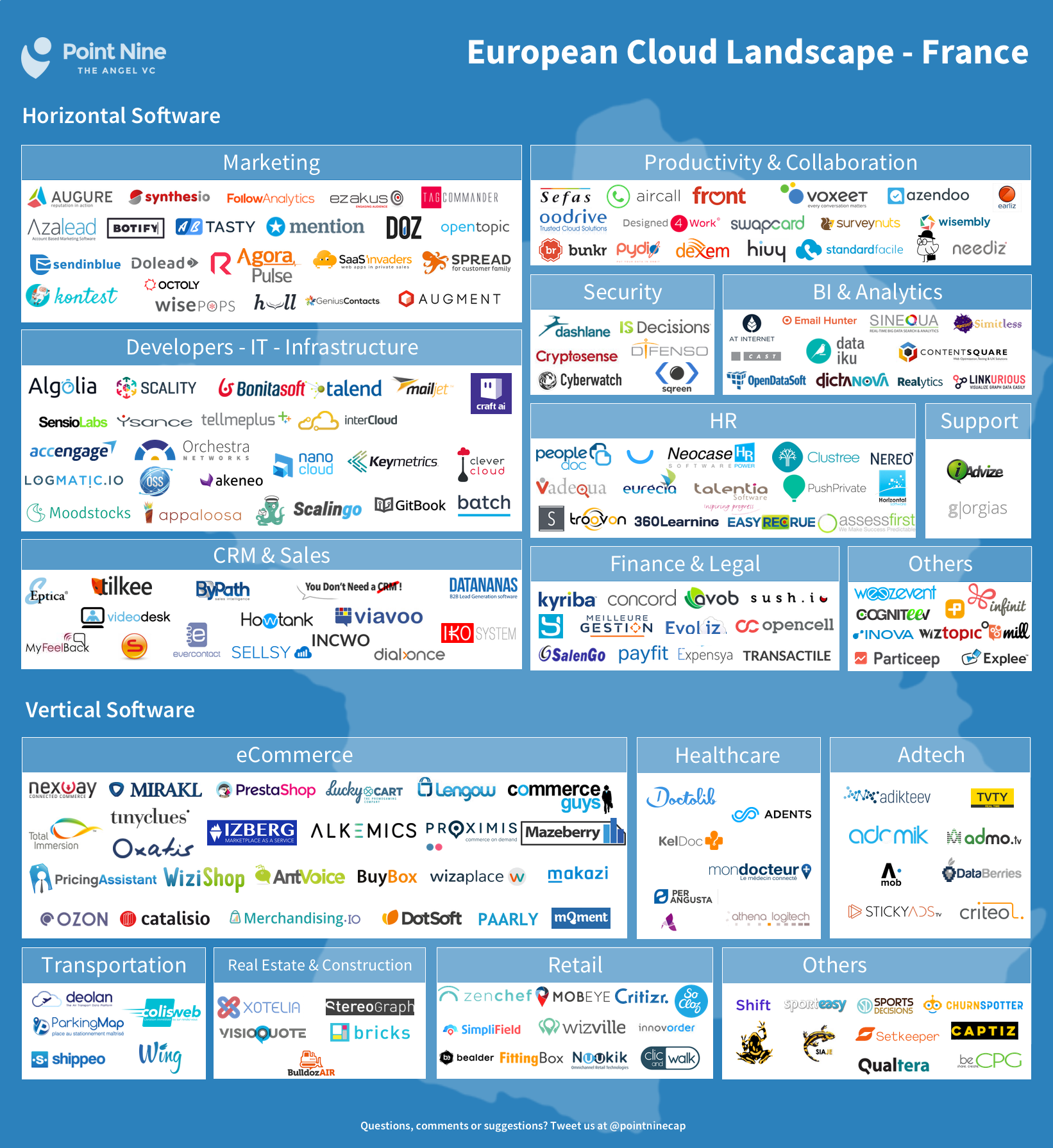 French Cloudscape: 200+ Cloud Software Companies Analyzed and Mapped