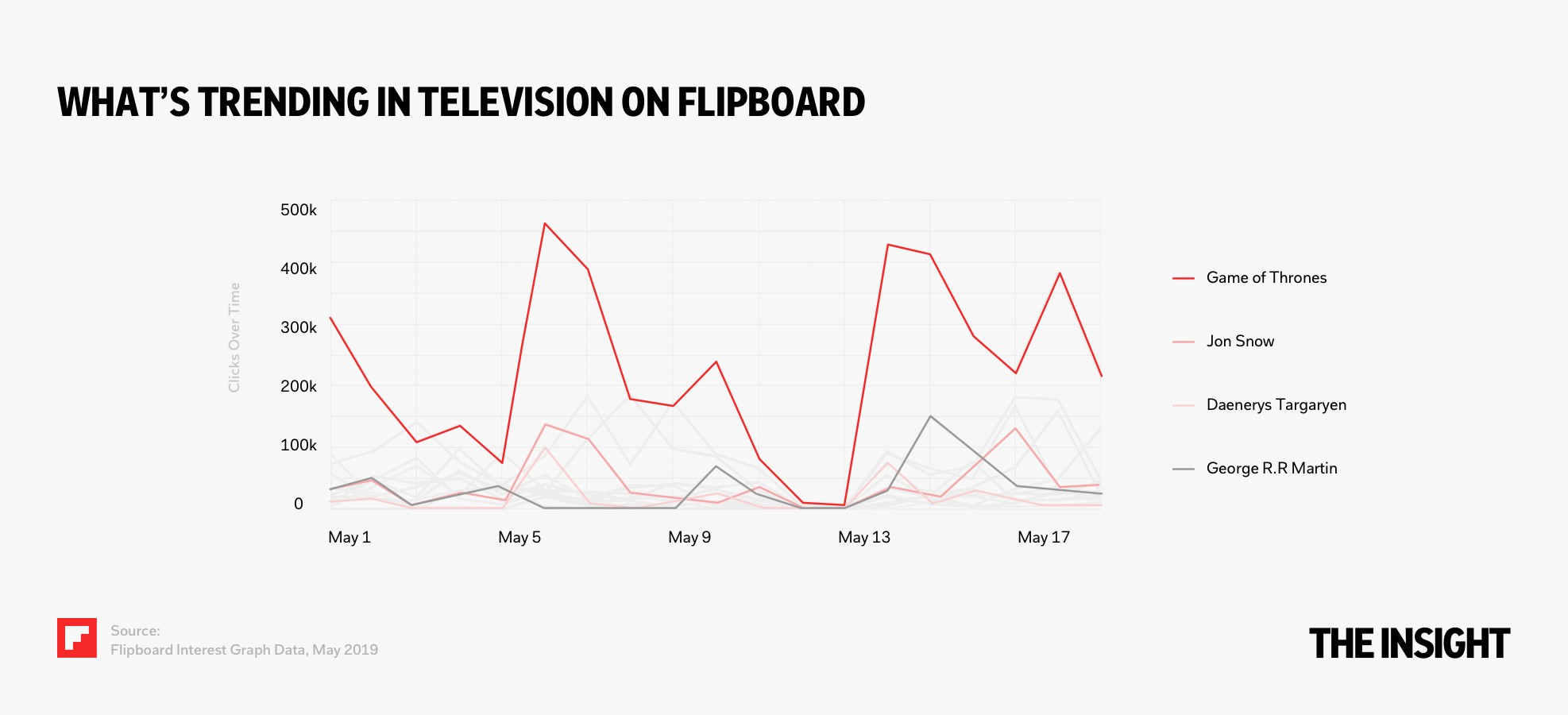K-pop, Game of Thrones, and Godzilla: This Is What Entertainment Fans 💖 on Flipboard