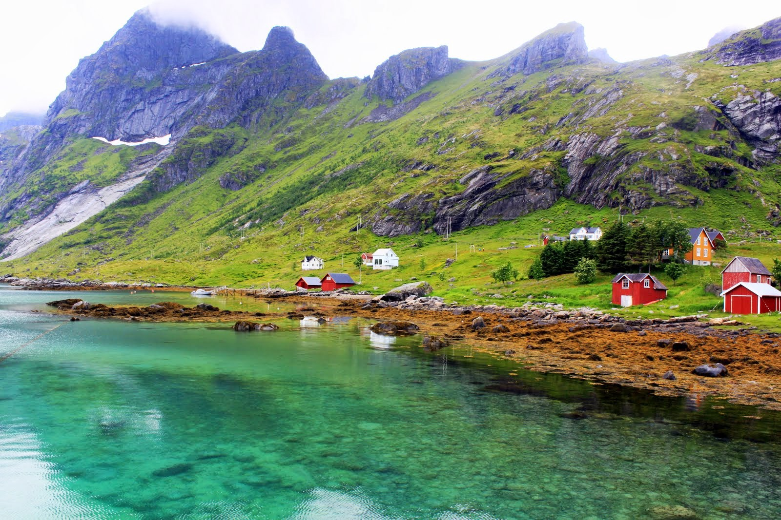 the lure of lofoten islands – future travel