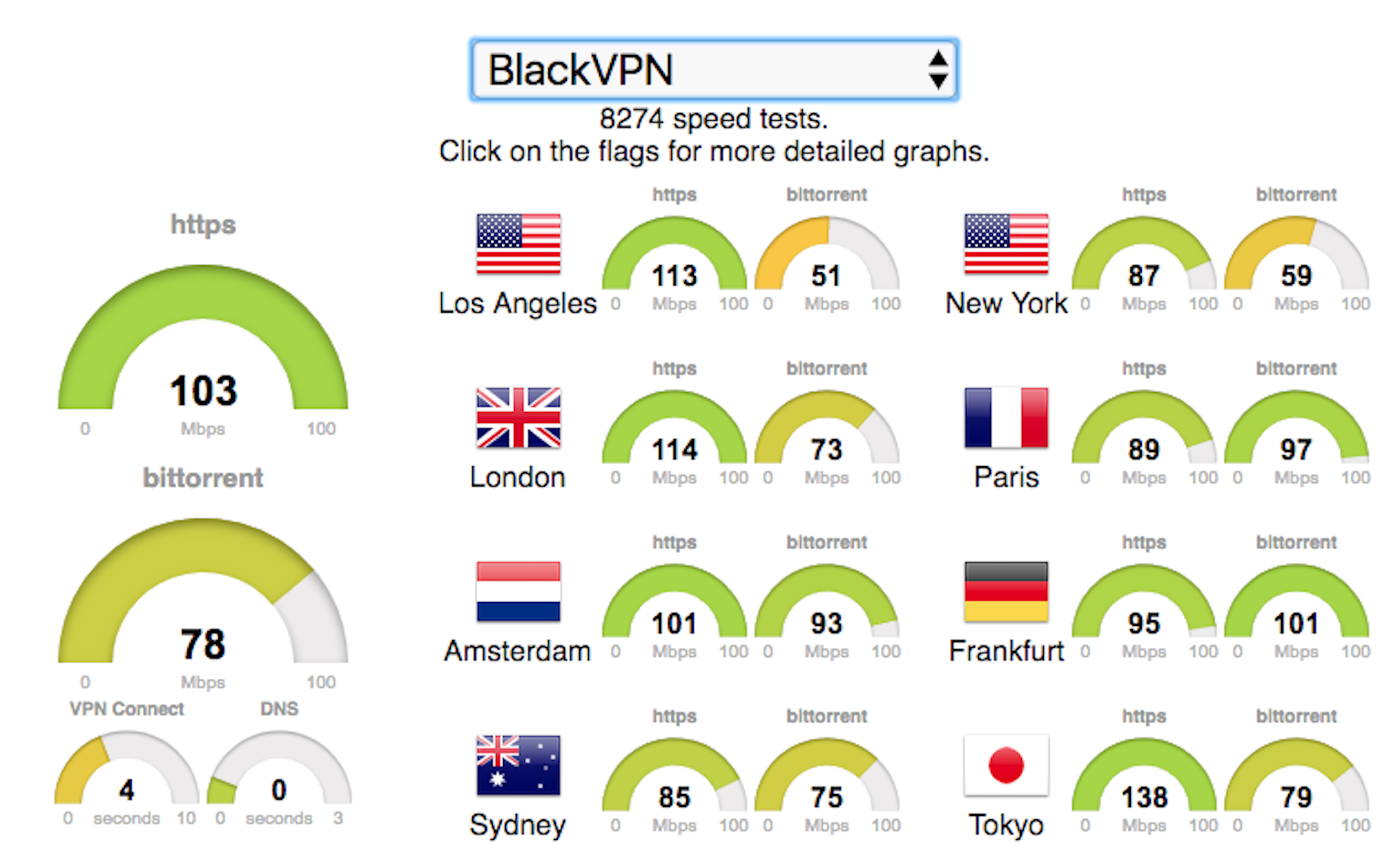 Droidvpn premium account hack 2015