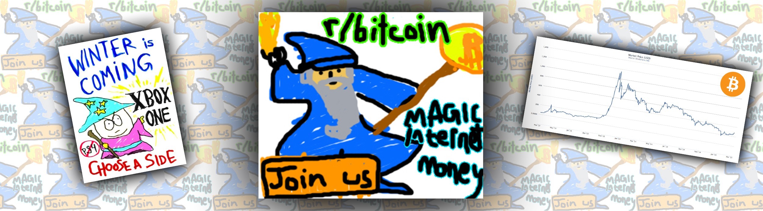 Magic Internet Money How A Reddit Ad Made Bitcoin Hit 1000 And