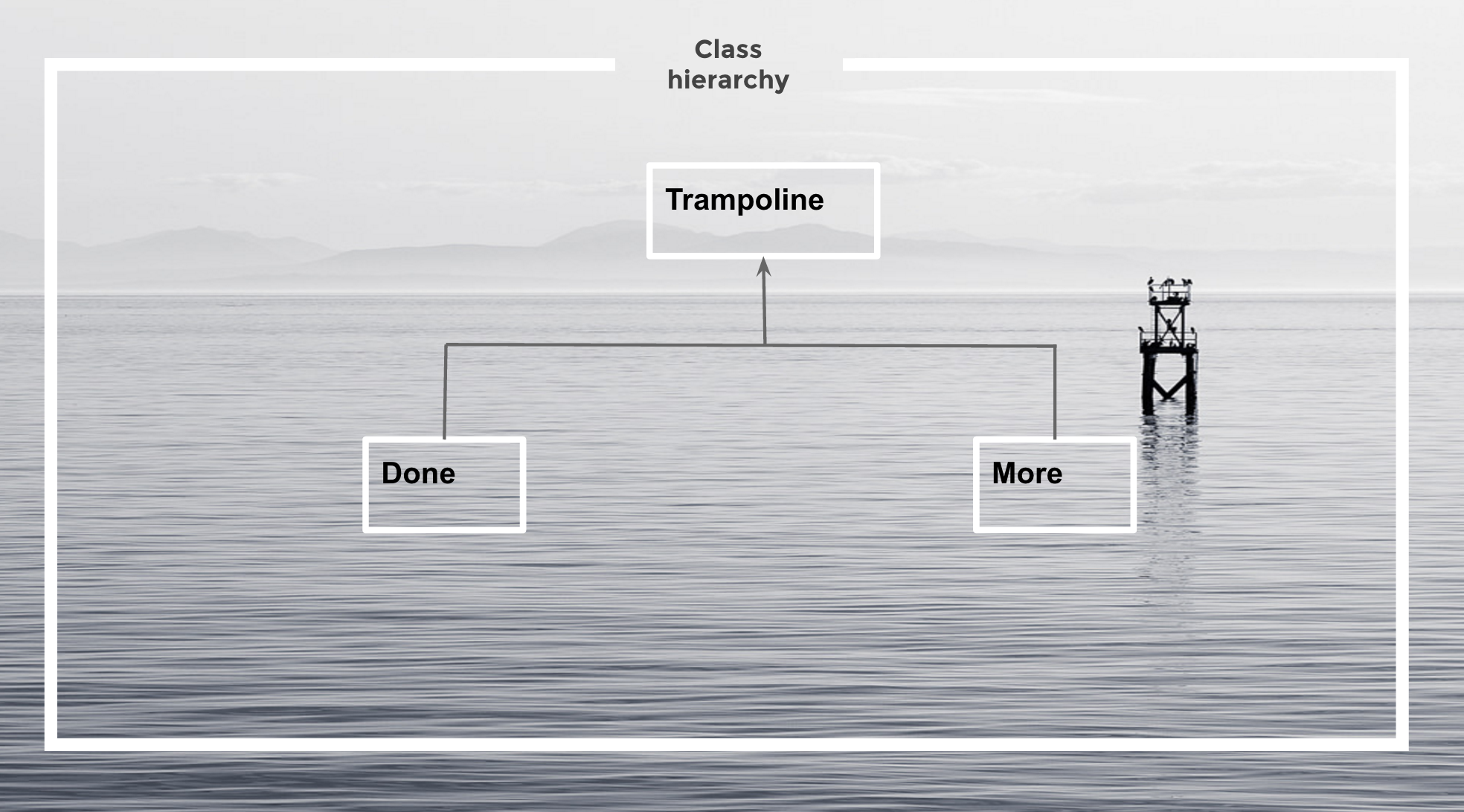 Trampolining: a practical guide for awesome Java Developers