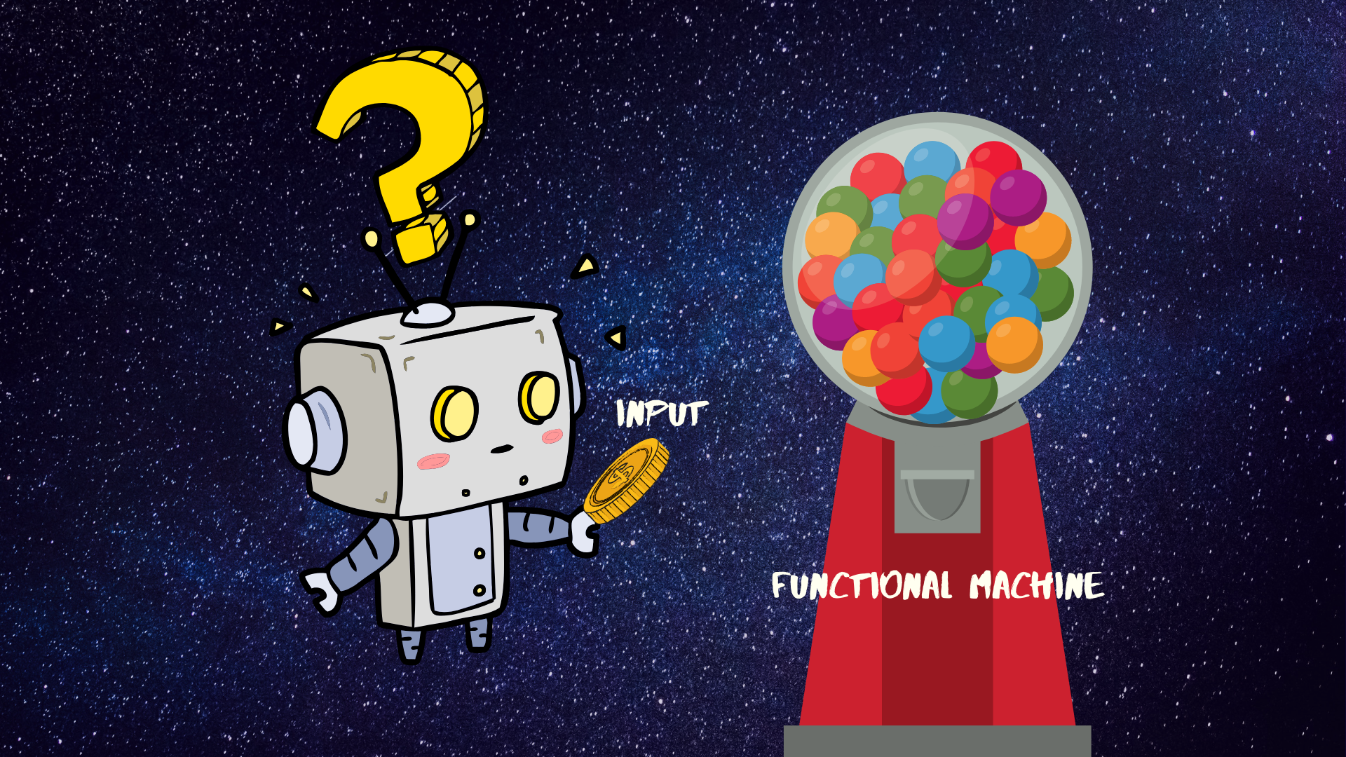 What exactly is functional programming?